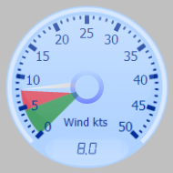 Wind speed | Metrological station - Alcaidesa Marina, Marina in Andalucia, in the Straits of Gibraltar